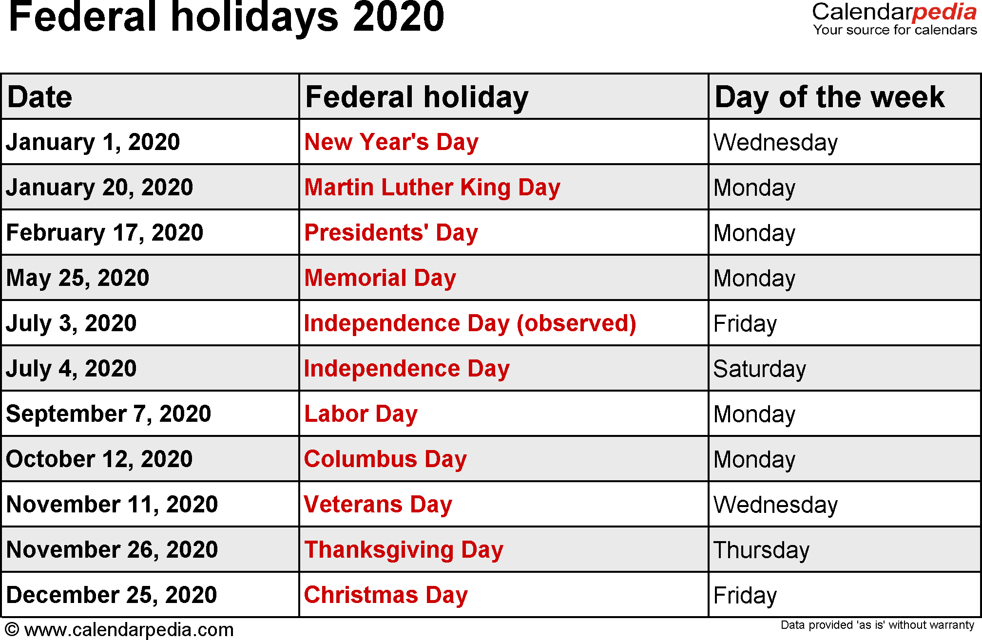 Christmas Holidays 2020 Usa US federal holidays 2020