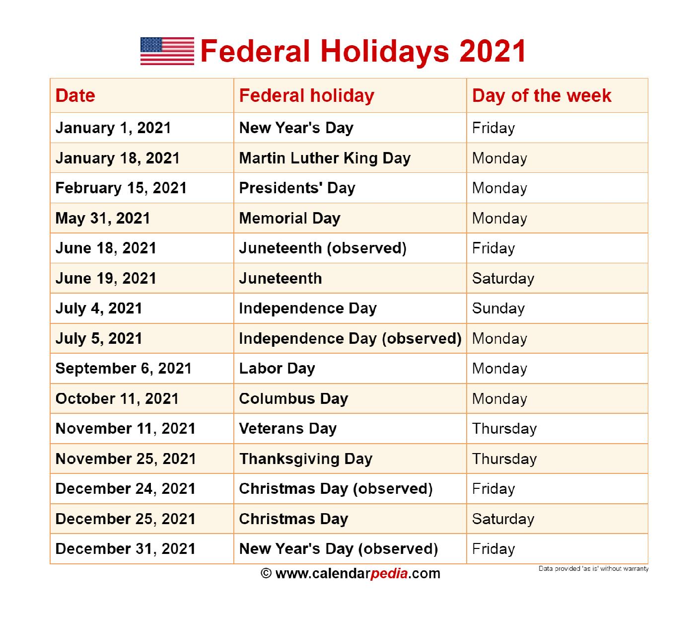 2021 National Holiday Calendar Federal Holidays 2021