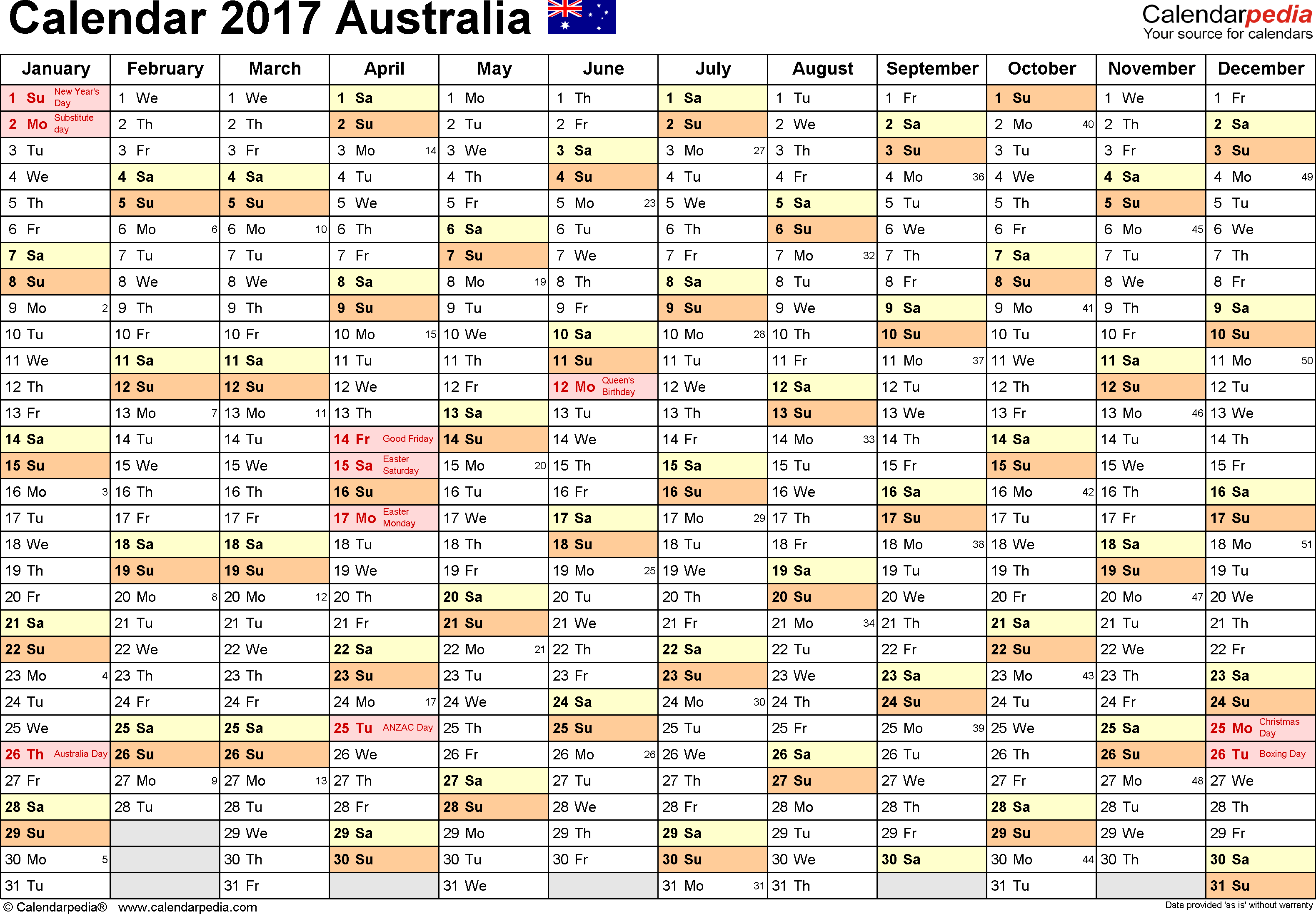 Template 2: 2017 Calendar Australia for PDF, months horizontally, 1 page, landscape orientation