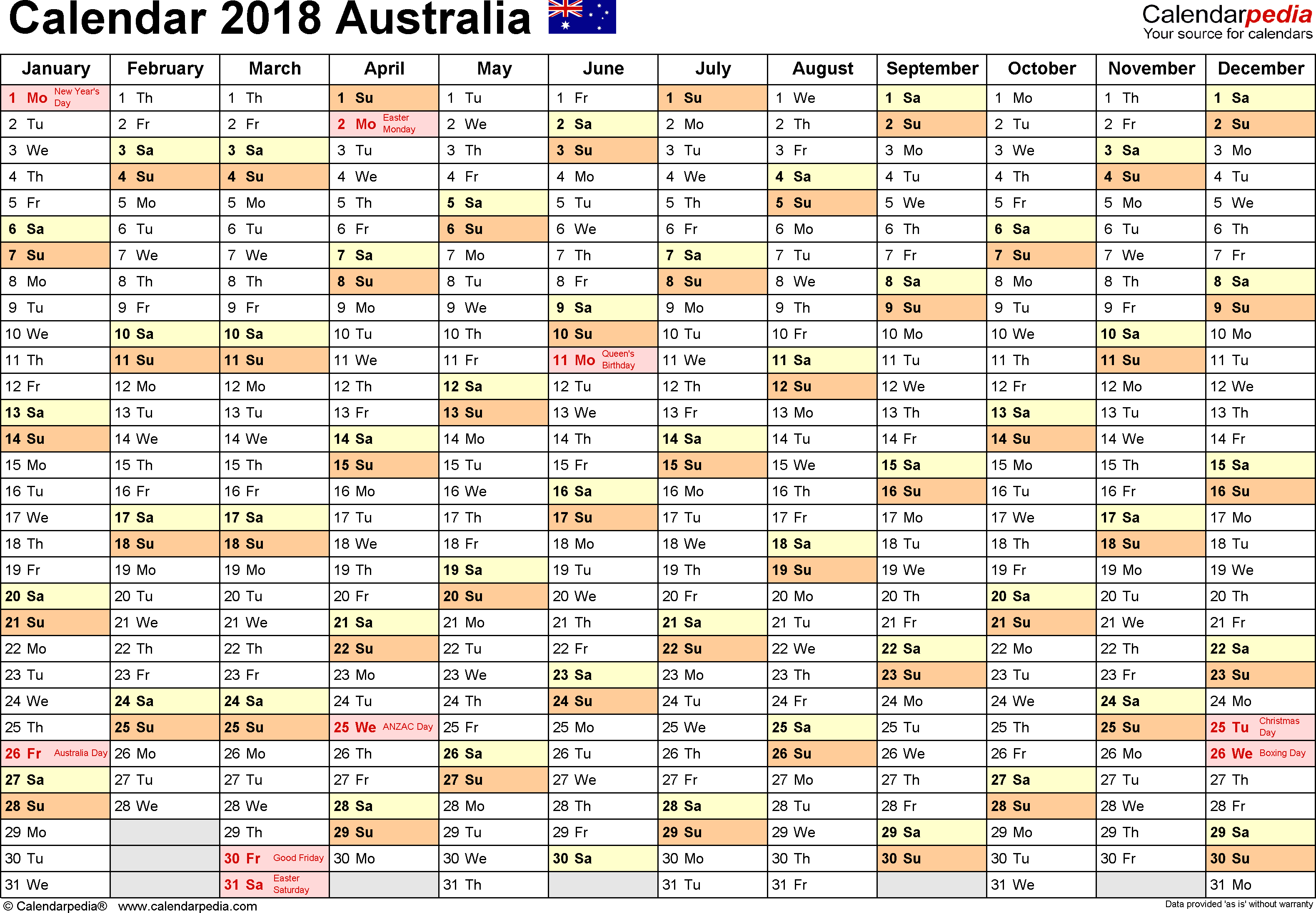 Template 2: 2018 Calendar Australia for Word, months horizontally, 1 page, landscape orientation