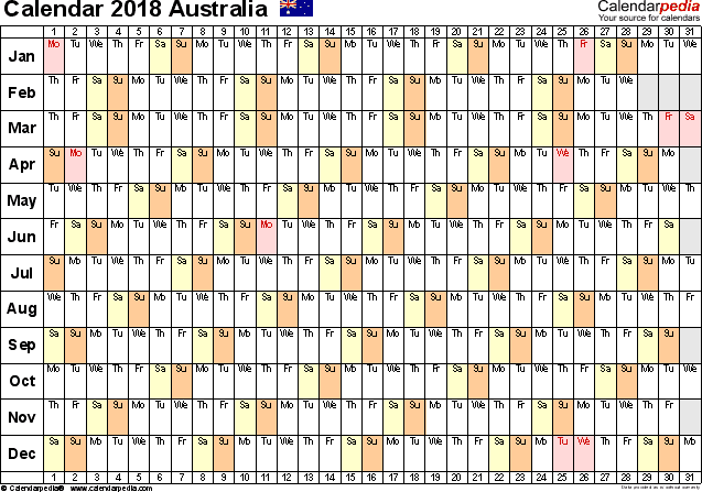 Template 3: 2018 Calendar Australia for PDF, linear (days horizontally), 1 page, landscape orientation