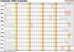 Download Template 7: Calendar 2024 Australia in PDF format, landscape, 1 page, linear, days aligned