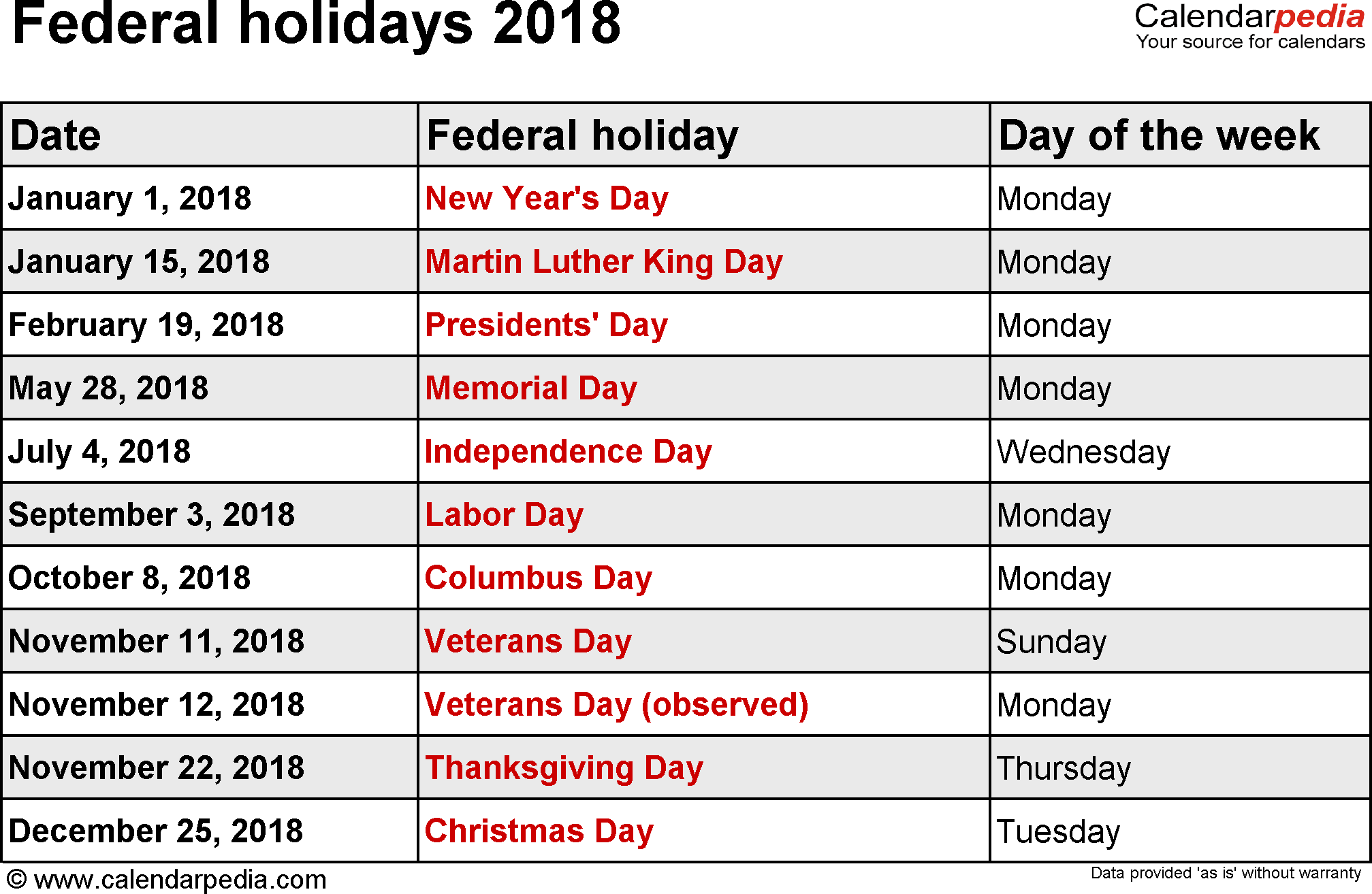 holidays 2018 as templates for word excel pdf federal holidays 2018 ...