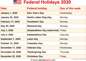 Holiday 2020 Calendar Federal Holidays 2020