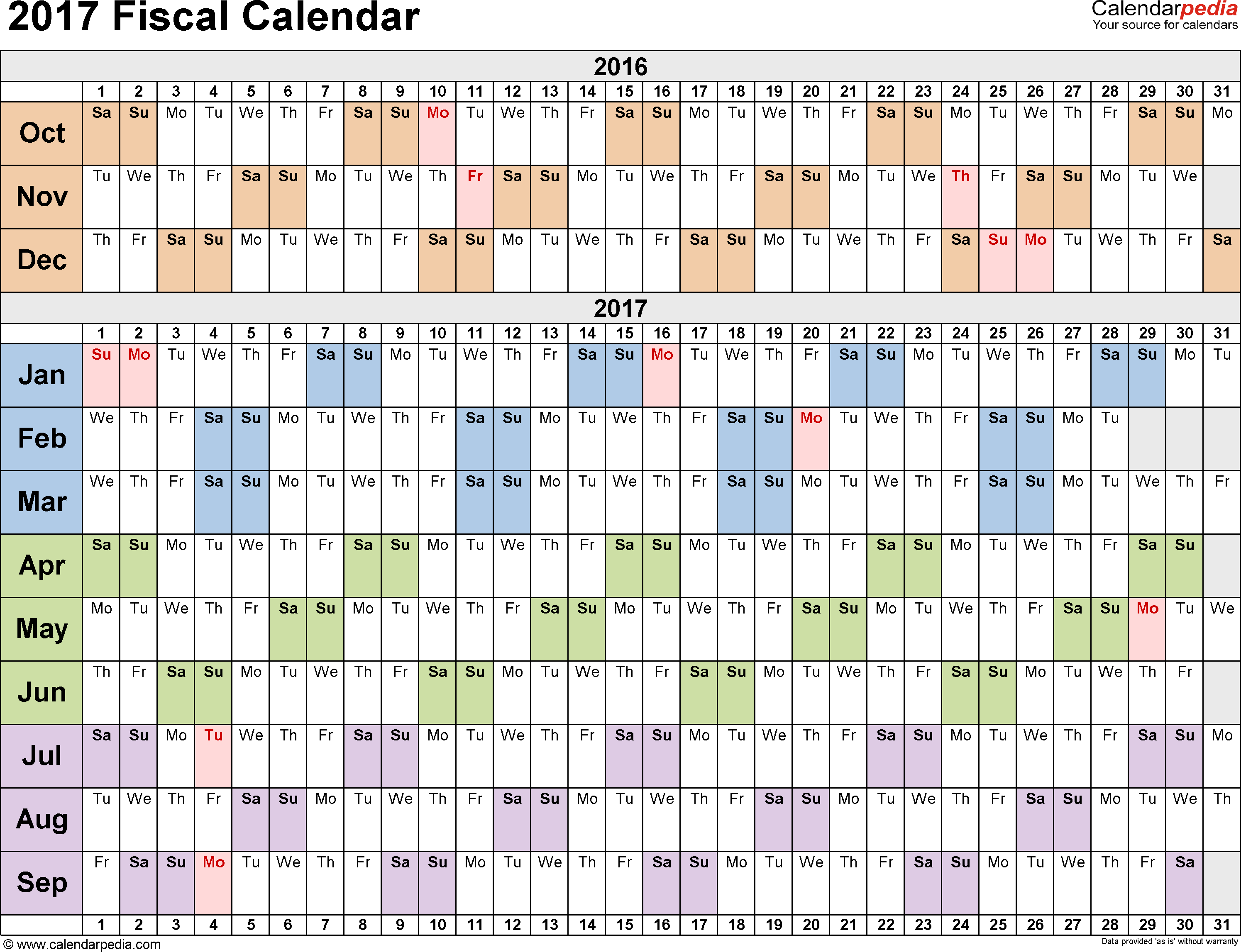 Template 3: Fiscal year calendar 2017 for PDF, landscape orientation, days horizontally (linear), 1 page