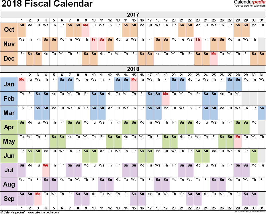 Template 3: Fiscal year calendar 2018 for PDF, landscape orientation, days horizontally (linear), 1 page