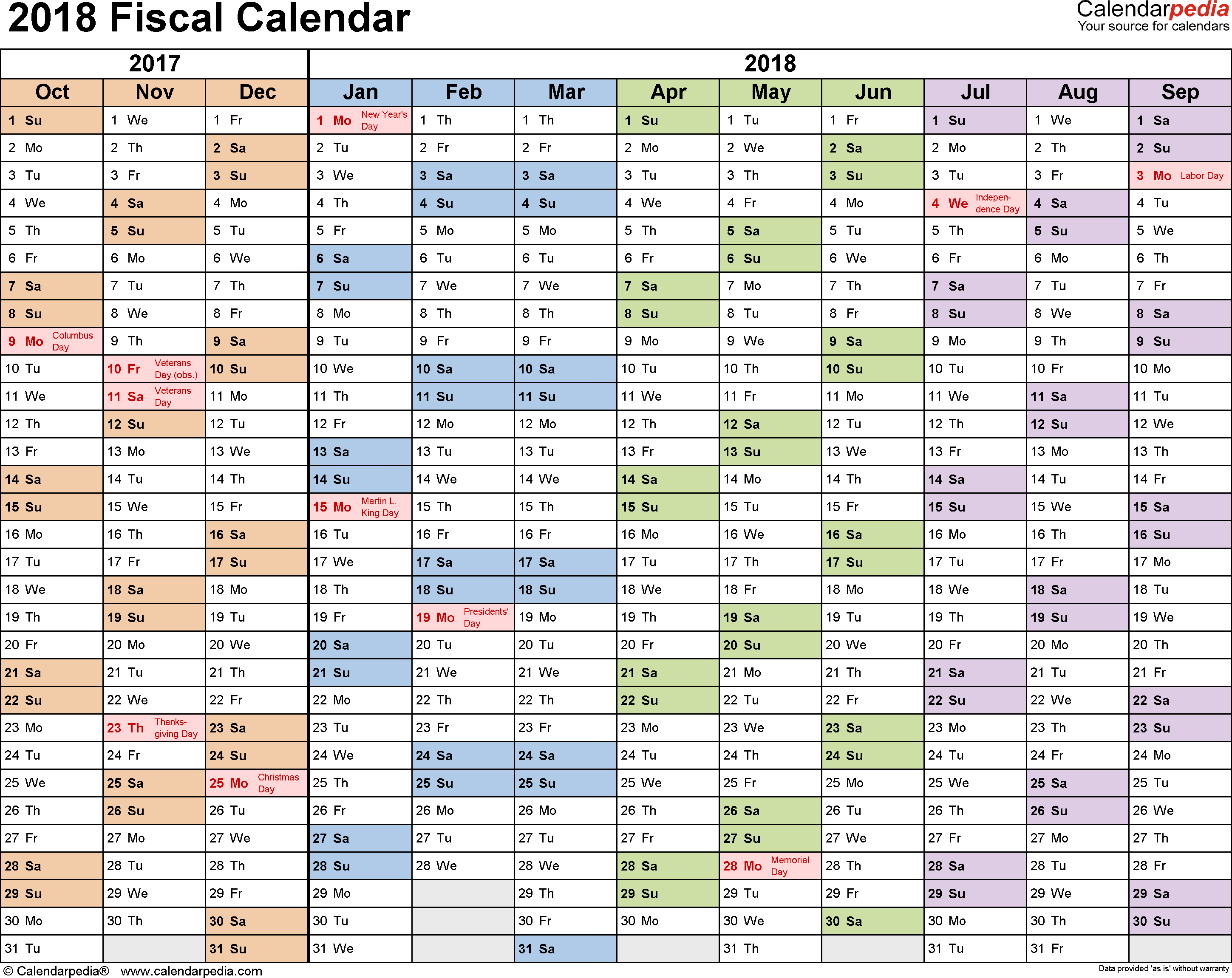 Template 1: Fiscal year calendar 2018 for PDF, landscape orientation, months horizontally, 1 page