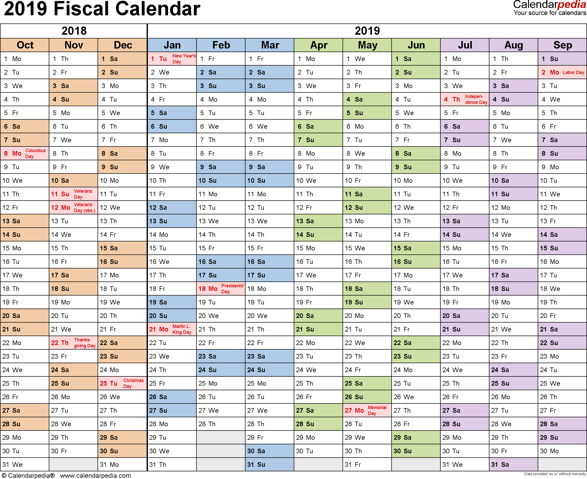 Template 1: Fiscal year calendar 2019 for Word, landscape orientation, months horizontally, 1 page