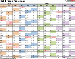 Template 1: Fiscal year calendar 2024 for PDF, landscape orientation, months horizontally, 1 page