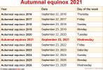 Autumnal equinox 2021