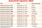 Autumnal equinox 2022