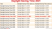 Daylight Saving Time 2021