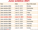June solstice 2021