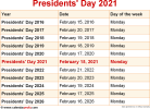 Presidents' Day 2021