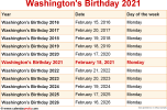 Washington's Birthday 2021