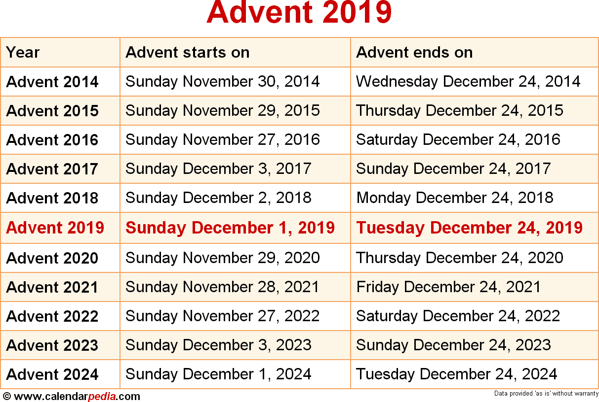 How Many Months Until Christmas 2019 When is Advent 2019 & 2020? Dates of Advent