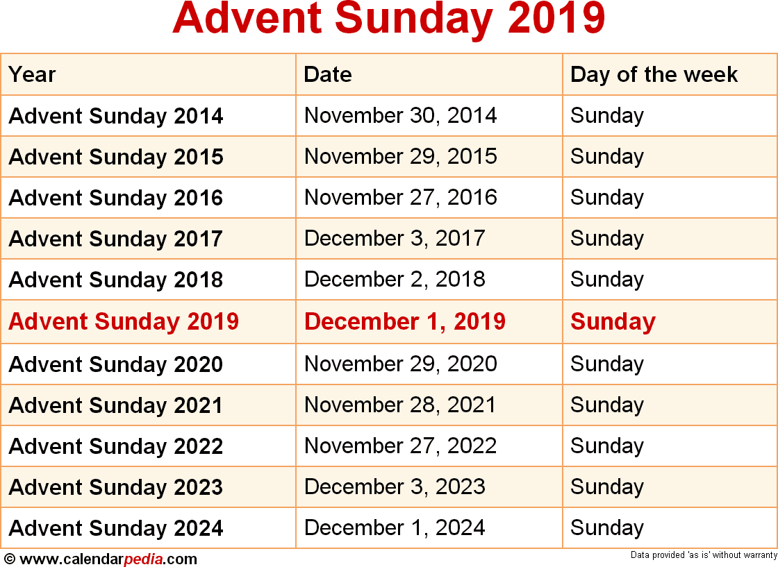 Advent Sunday 2019