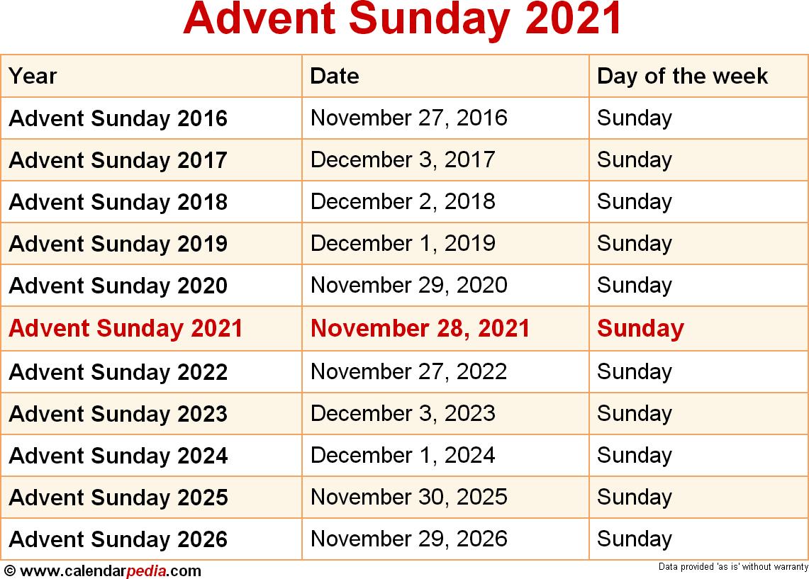 Datum 1. Advent 2021