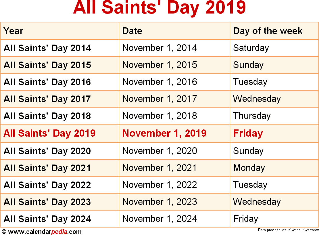 Calendar Of Saints 2020 When is All Saints' Day 2019 & 2020? Dates of All Saints' Day