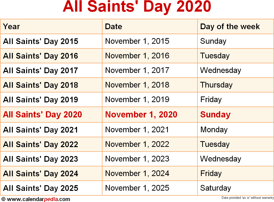 All Saints' Day 2020