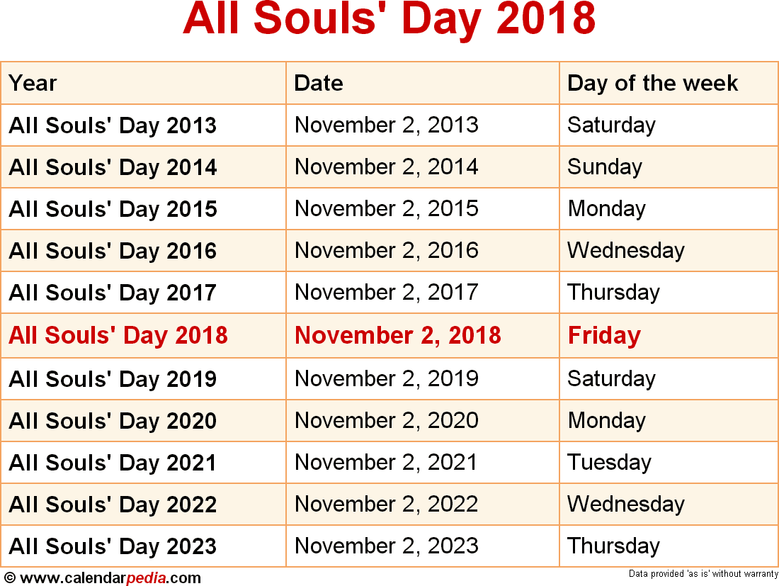 All Souls' Day 2018
