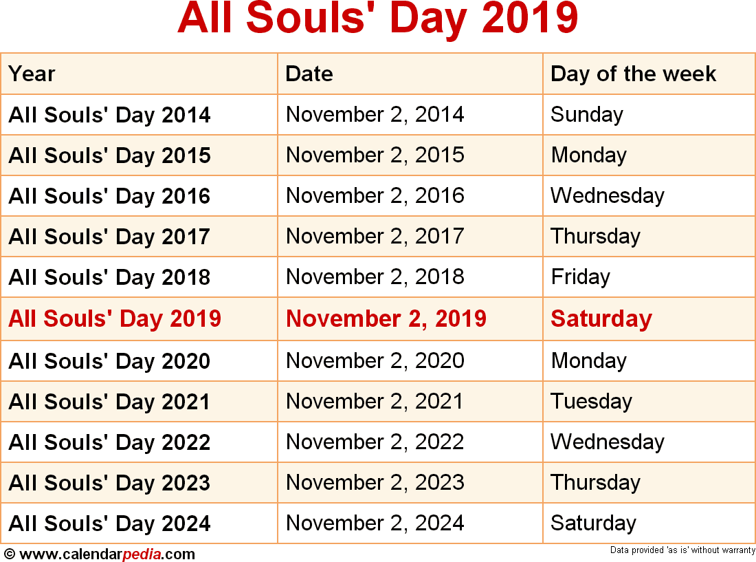 All Souls' Day 2019