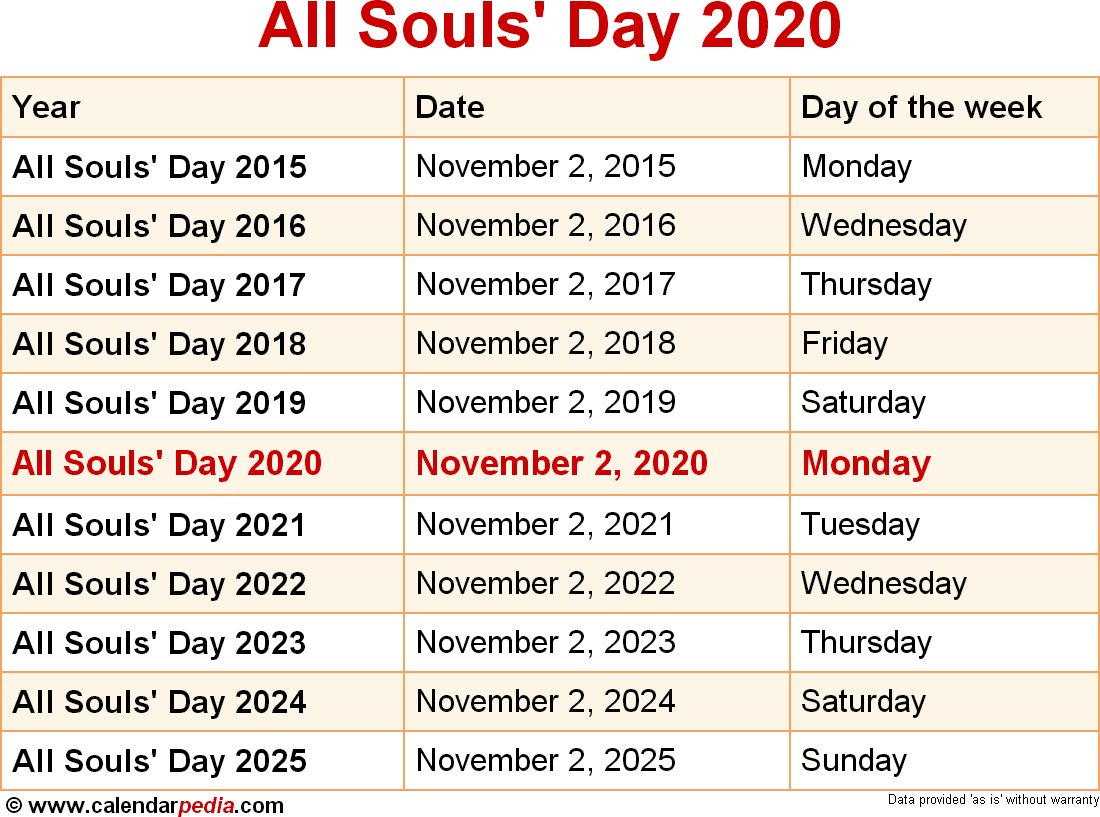 All Souls' Day 2020