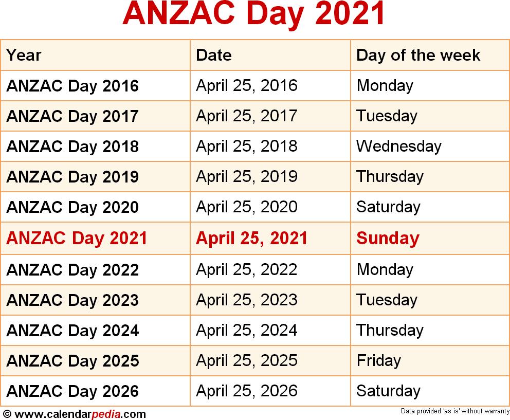 Halloween 2020 Daty When is ANZAC Day 2021?
