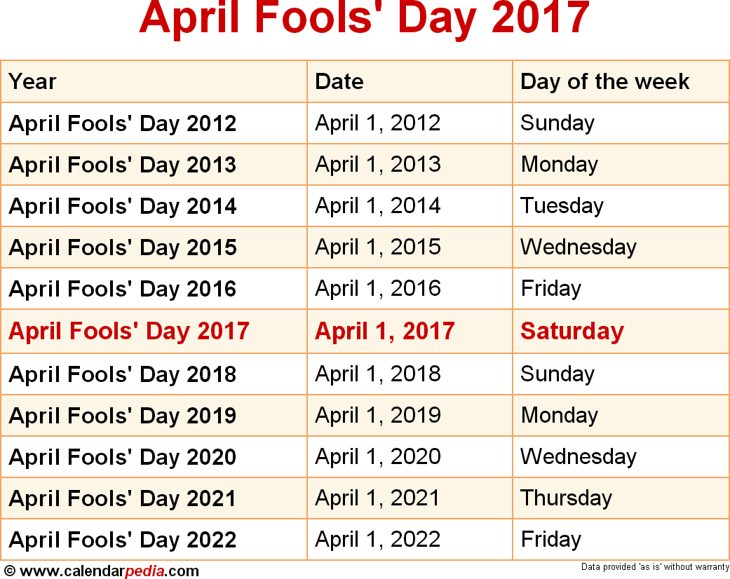 Calendar April Fools : When is april fools day  dates of