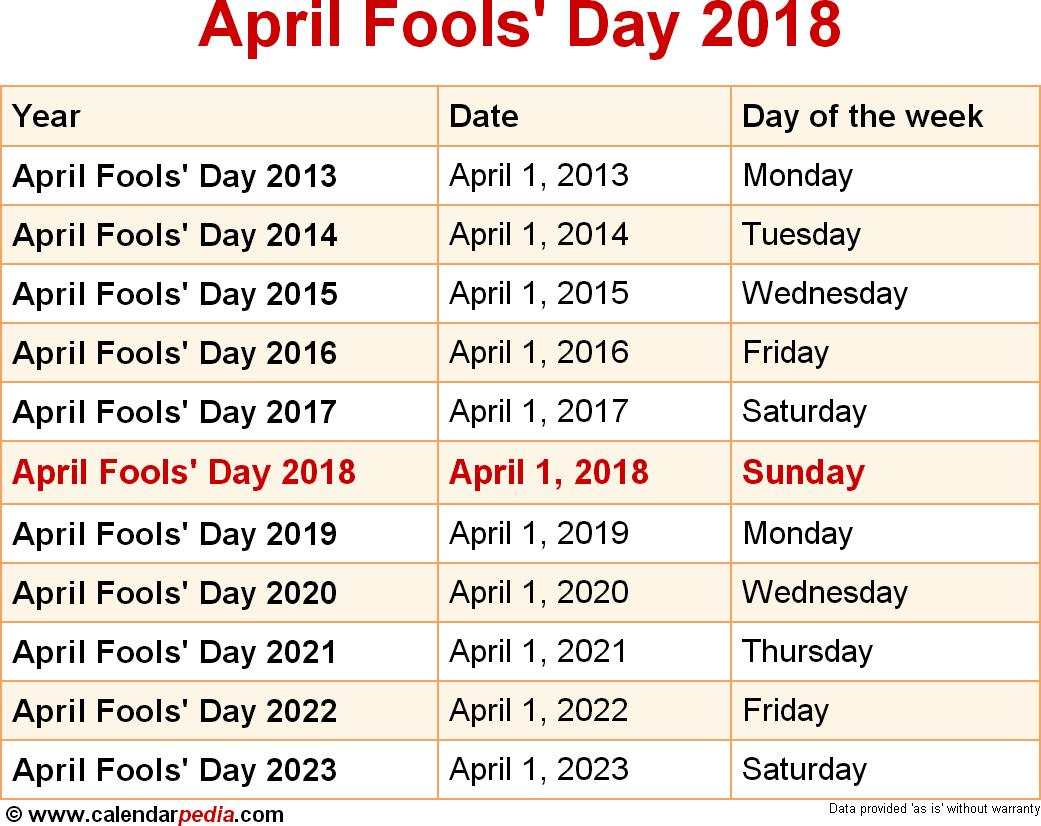 April Fools' Day 2018
