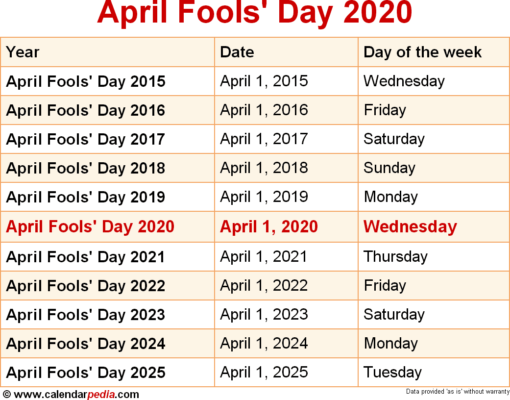 Best April Fools 2020.When Is April Fools Day 2020 2021 Dates Of April Fools Day