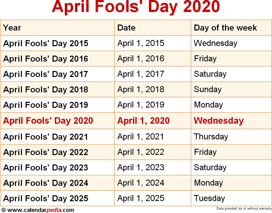 April Fools' Day 2020