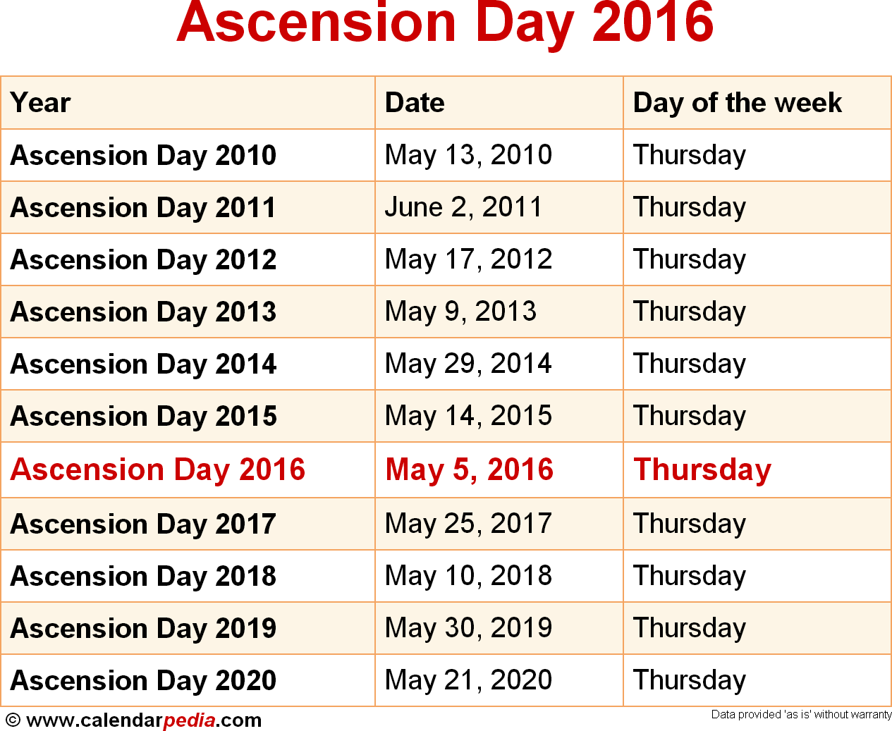 when is ascension day 2016 2017 dates of ascension day