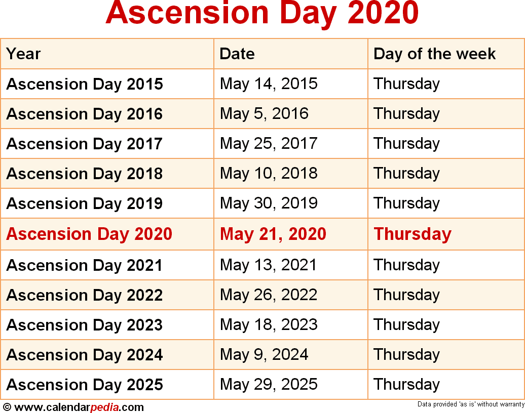 Corpus Christi Calendar Of Events 2020 When is Ascension Day 2020 & 2021? Dates of Ascension Day