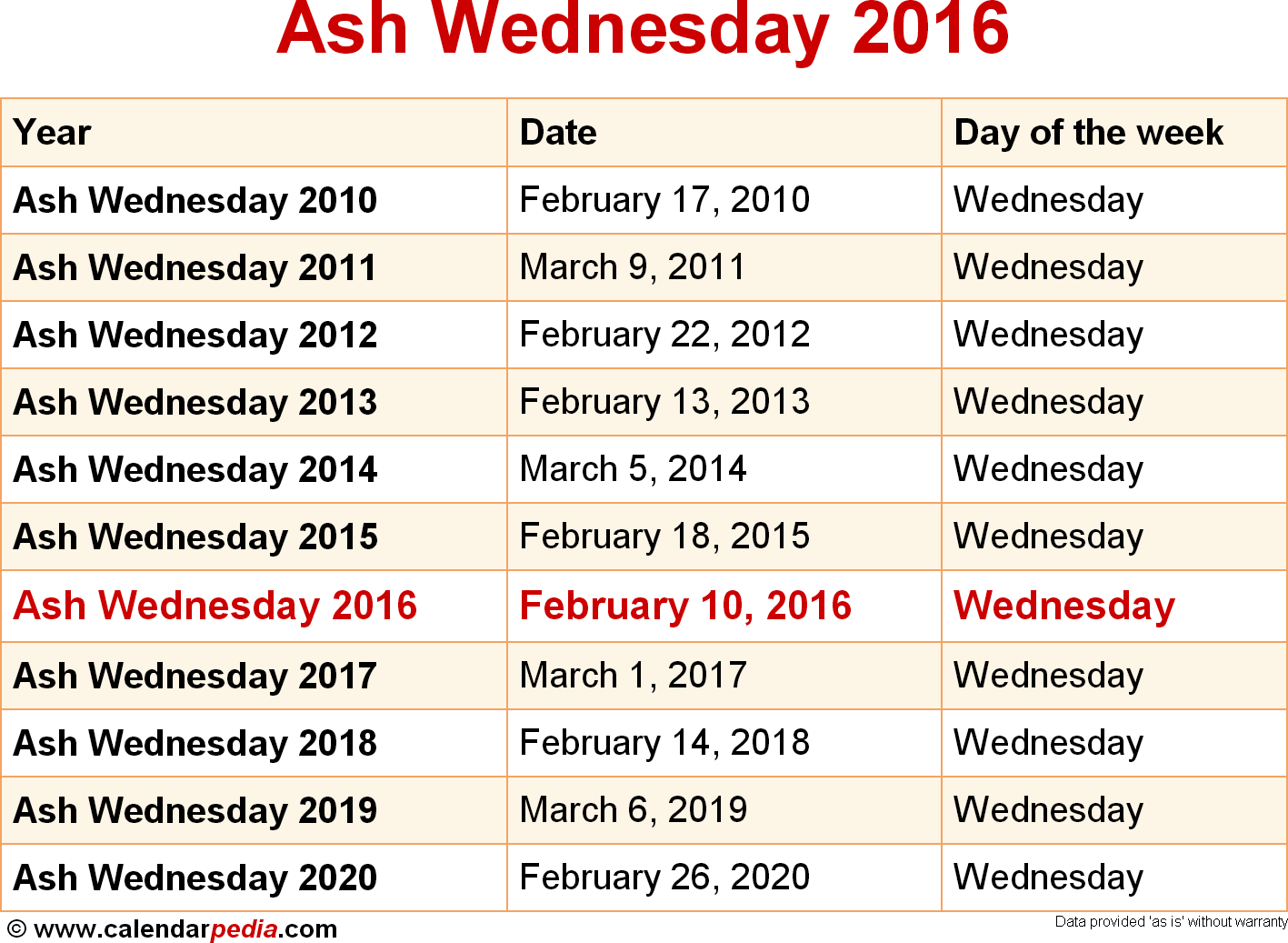 When is Ash Wednesday 2016 & 2017? Dates of Ash Wednesday