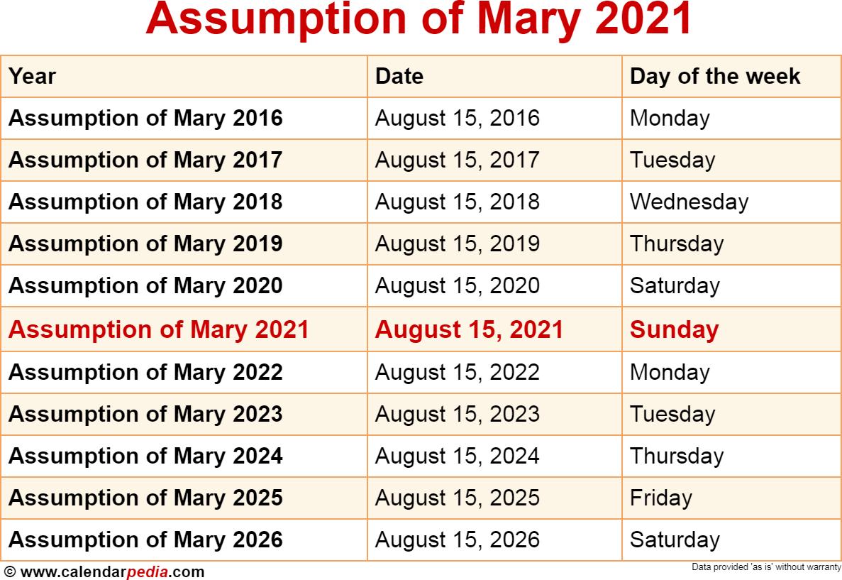 Mary 2021