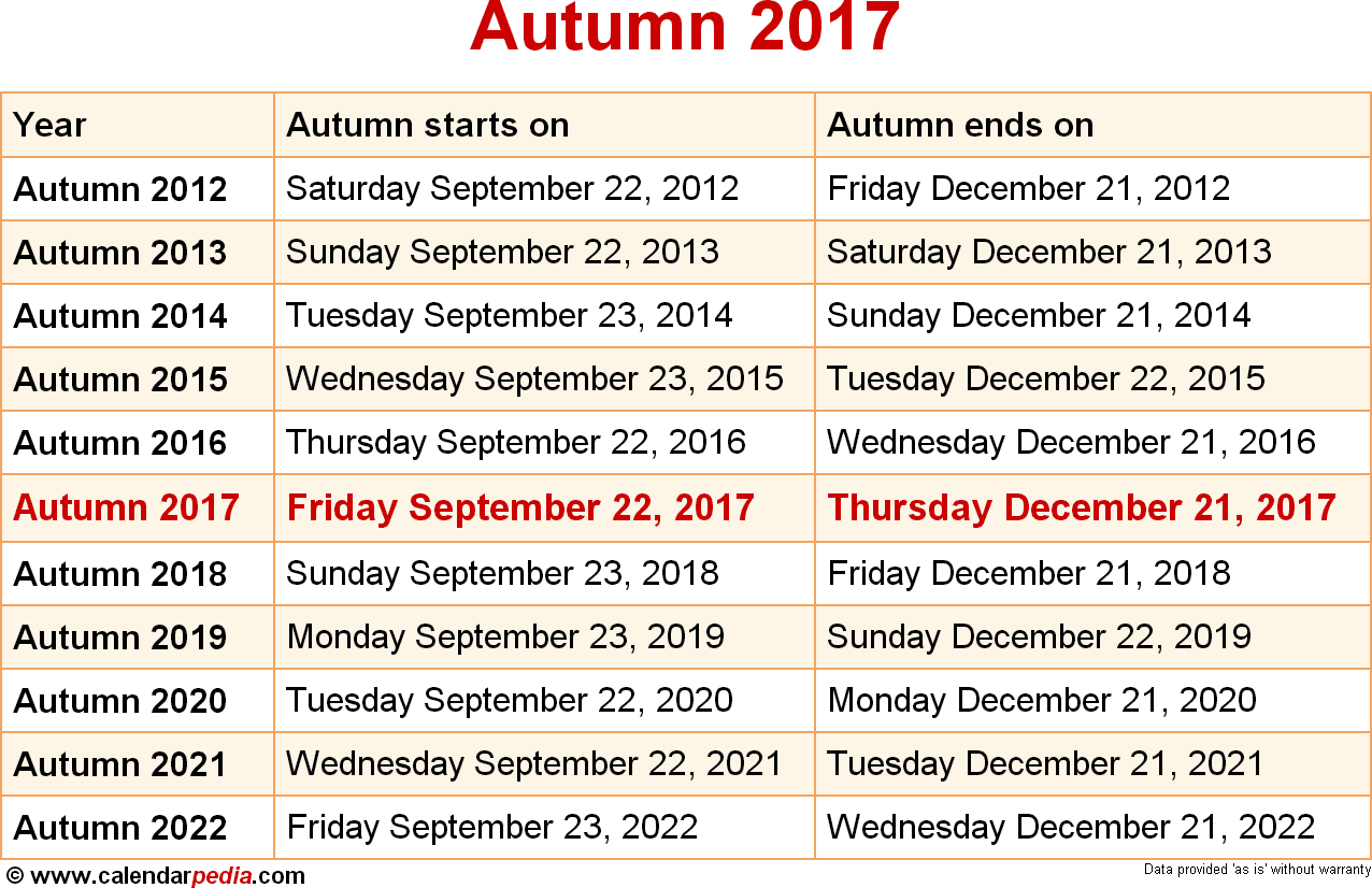 Autumn start date