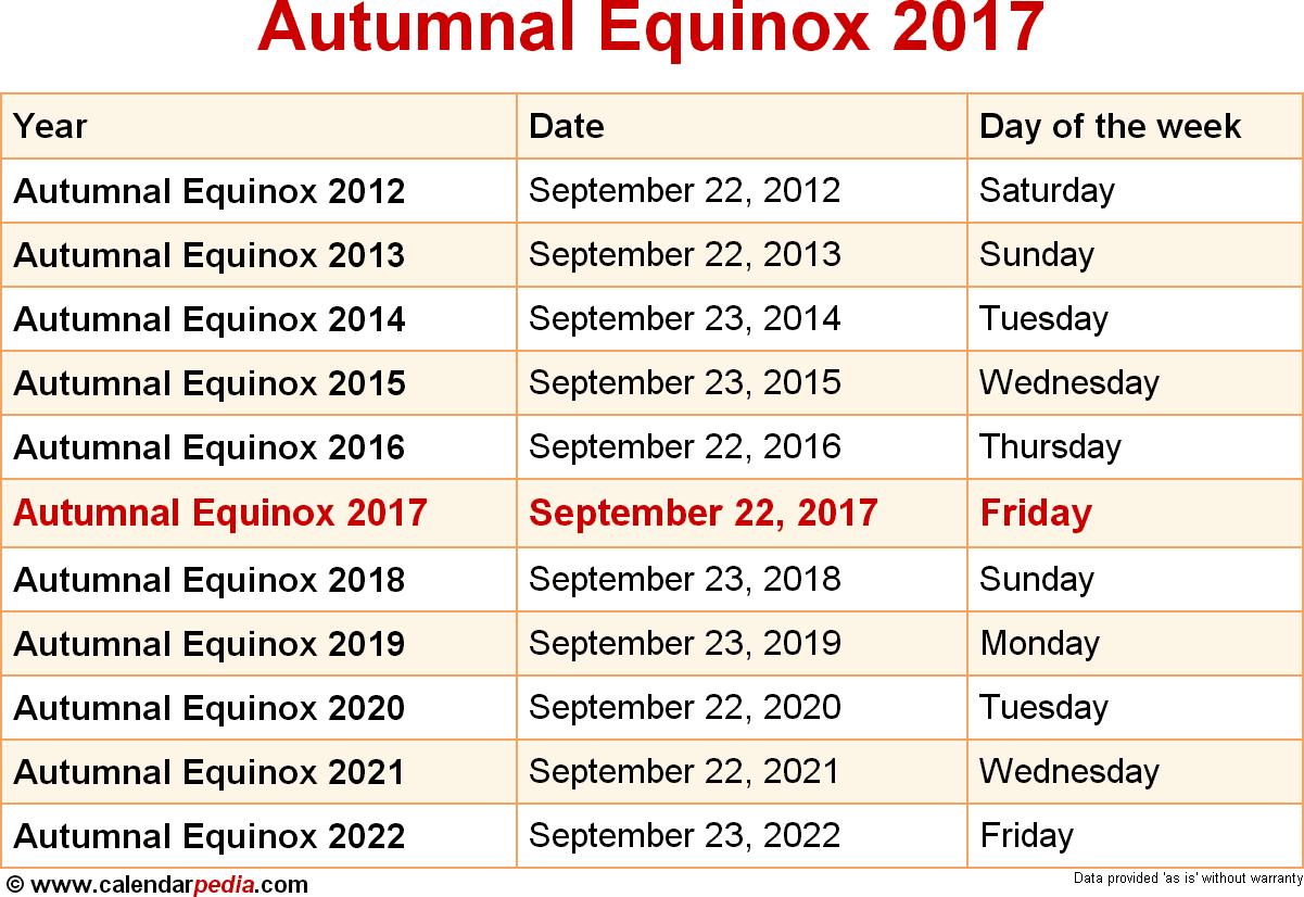 Autumnal Equinox 2017