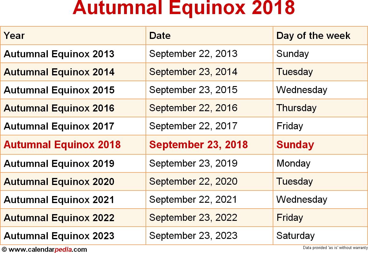 Autumnal Equinox 2018