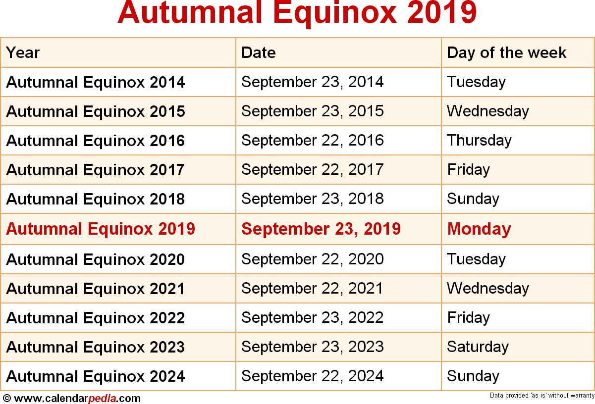 Autumnal Equinox 2019