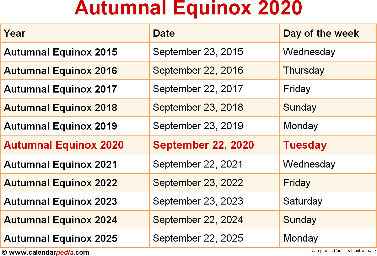 Fall Equinox 2020.When Is Autumnal Equinox 2020 2021 Dates Of Autumnal Equinox