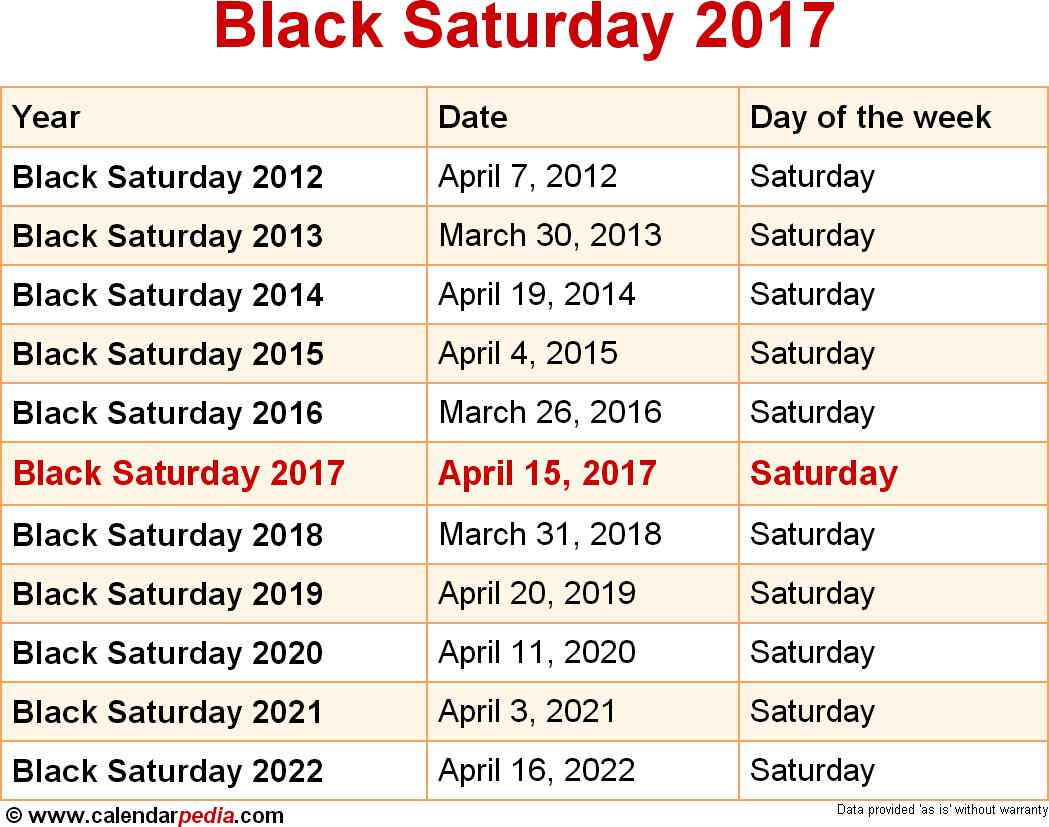 Black Saturday 2017
