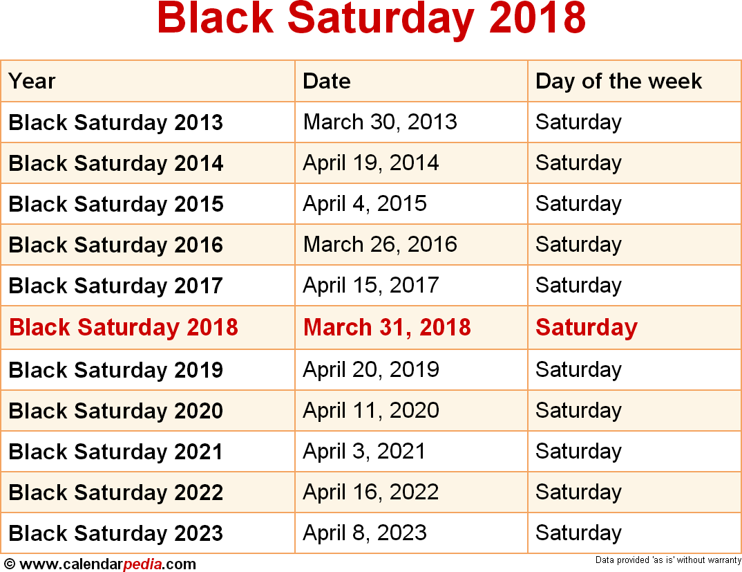 Black Saturday 2018