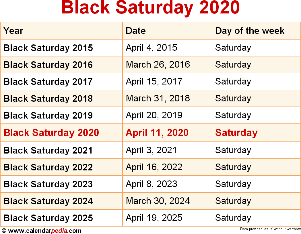 Black Saturday 2020