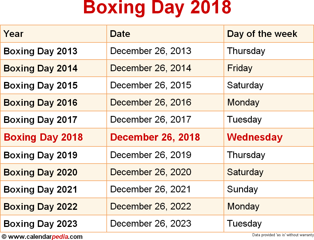 boxing day 2018 - Whens Christmas Day