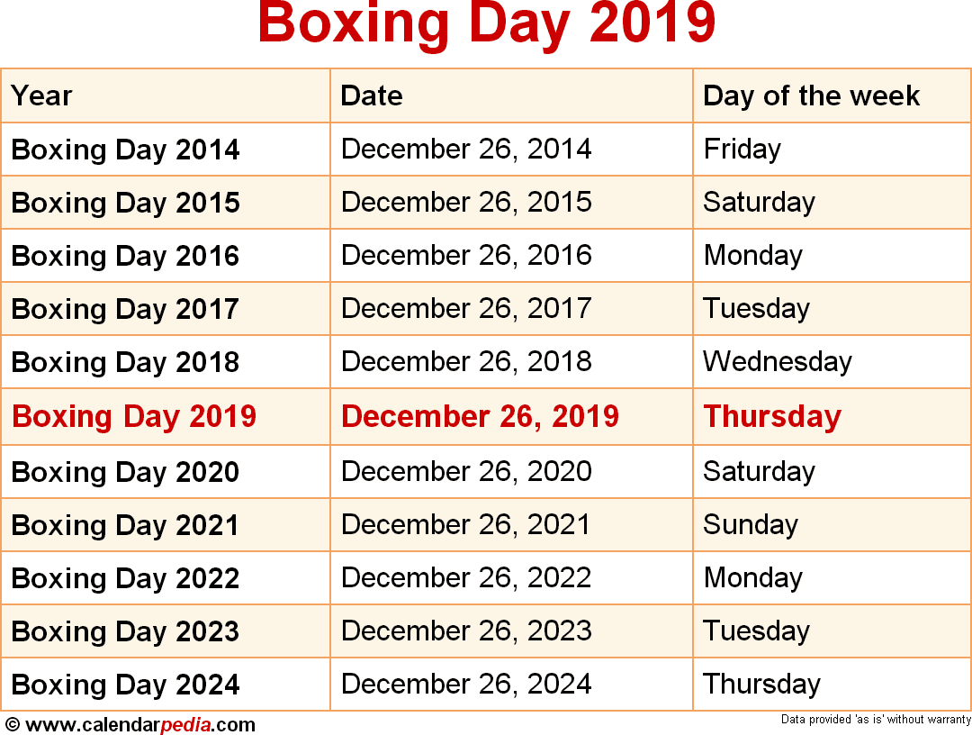 Boxing Calendar 2020 When is Boxing Day 2019 & 2020? Dates of Boxing Day