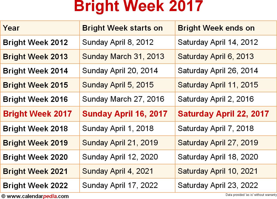 Bright Week 2017