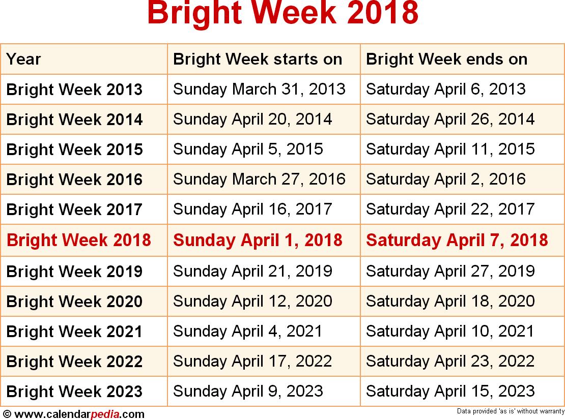 Bright Week 2018