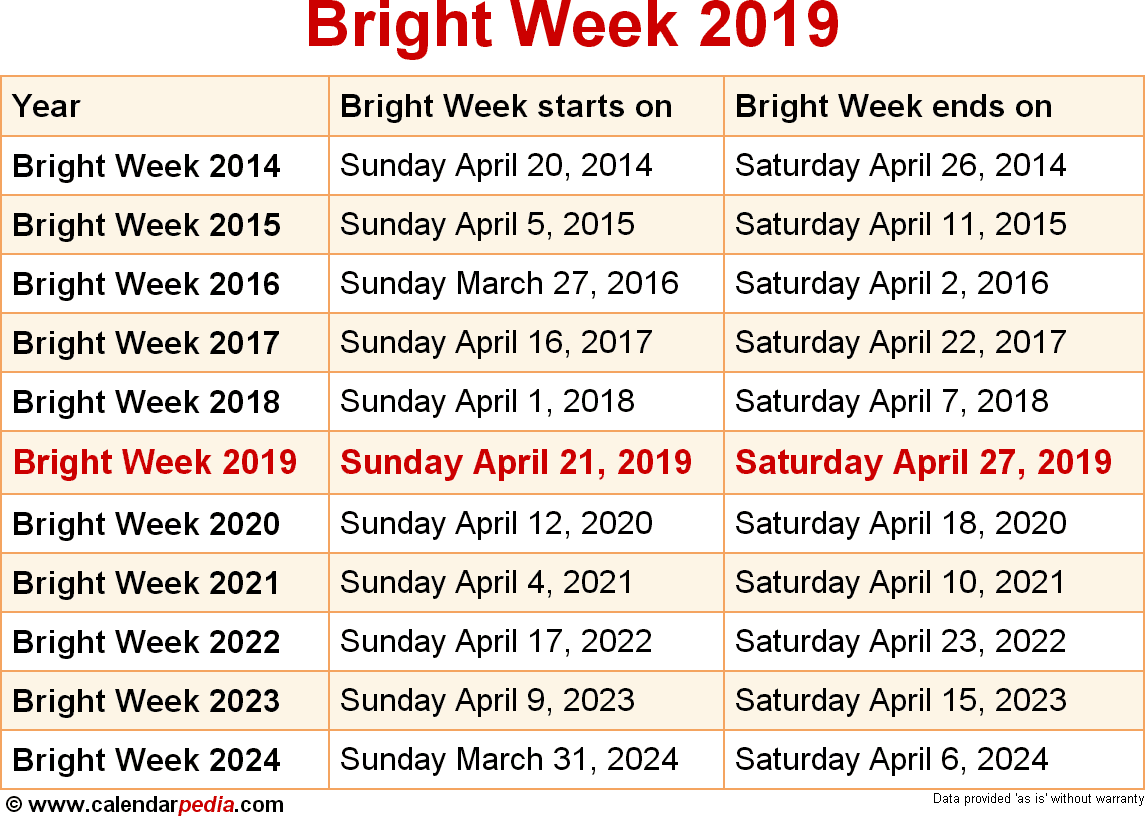 Bright Week 2019