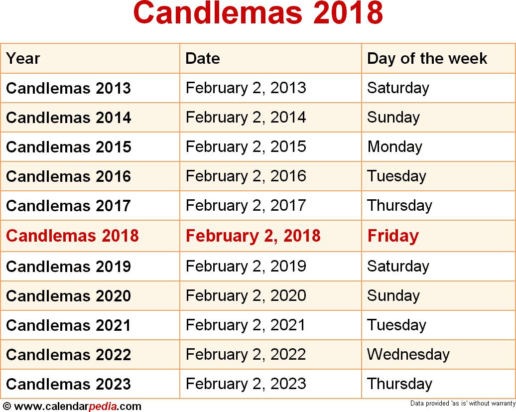 Candlemas 2018